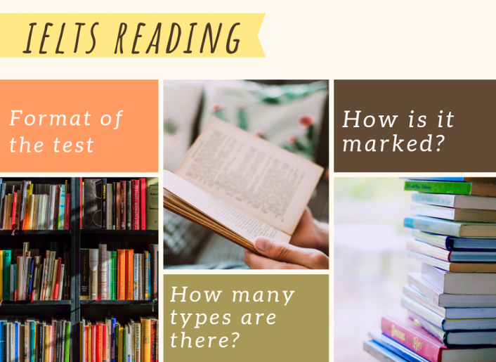 All about IELTS Reading