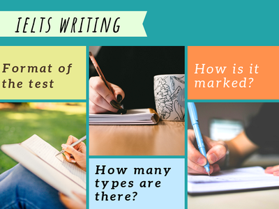 ALL ABOUT IELTS WRITING - FORMAT AND HOW IS IT MARKED?, test ielts