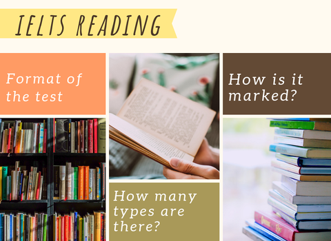 ALL ABOUT IELTS READING - FORMAT AND HOW IS IT MARKED?