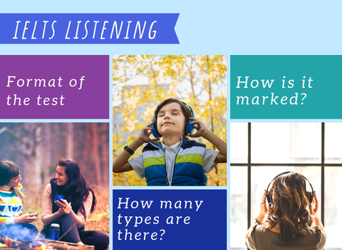 ALL ABOUT IELTS LISTENING - FORMAT AND HOW IS IT MARKED?