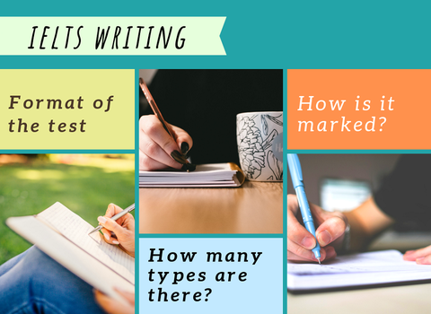 ALL ABOUT IELTS WRITING - FORMAT AND HOW IS IT MARKED?