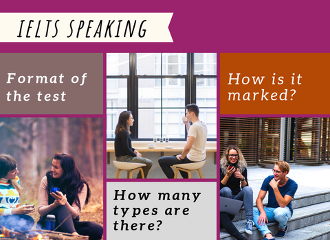ALL ABOUT IELTS SPEAKING - FORMAT AND HOW IS IT MARKED?
